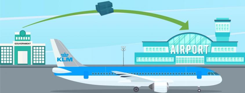 Financiële steun voor Air France-KLM